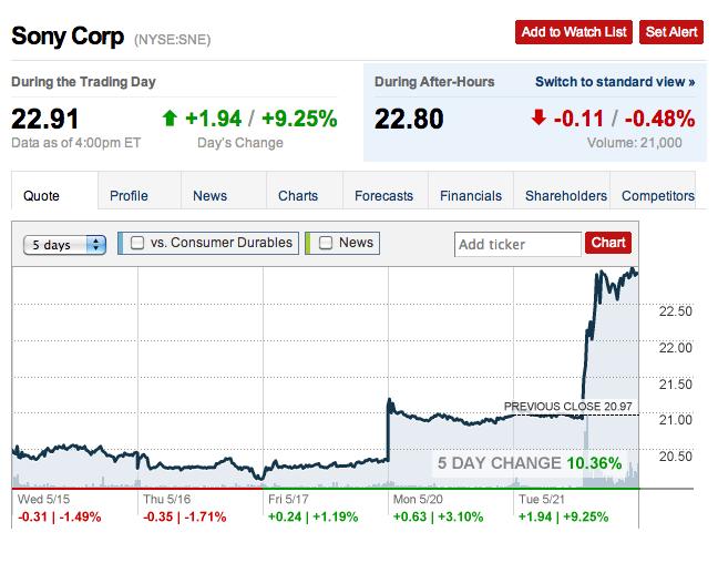 Screen shot 2013-05-21 at 6.14.02 PM